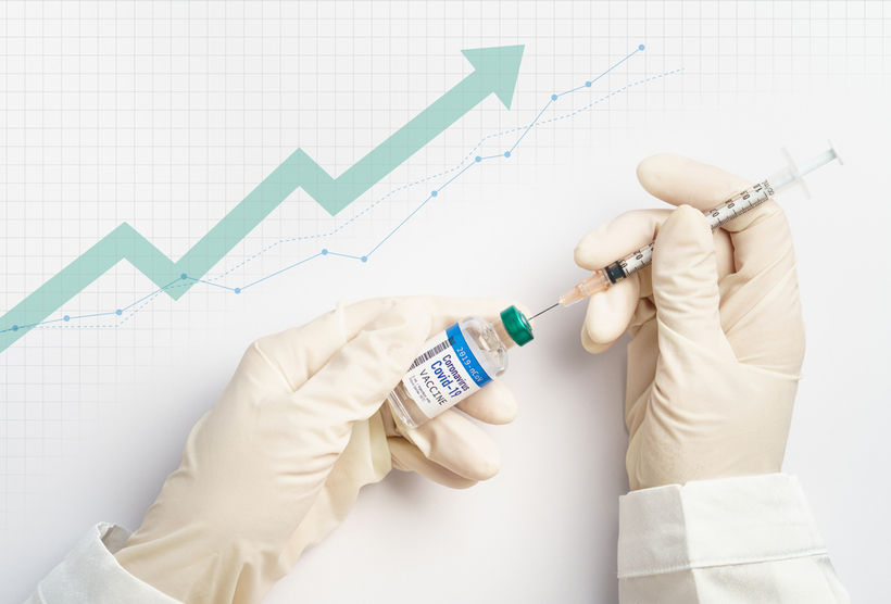 Covid-19 vaccine and background global market recovery chart